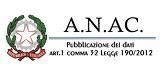 dati ANAC
